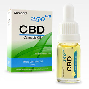 CBD Oil for Anxiety – My Experience